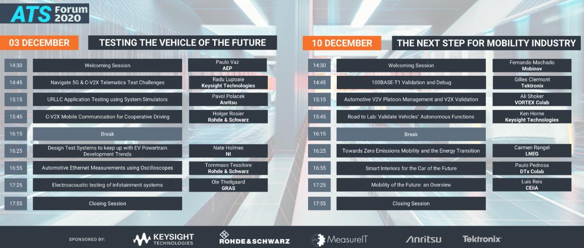 Controlar - ATS Forum 2020 Program